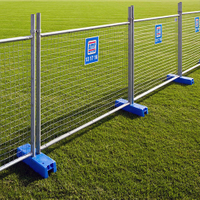 AU NZ Temporary Fence